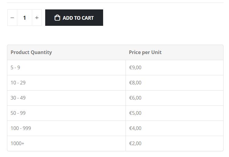 B2BKing - The Ultimate WooCommerce B2B & Wholesale Plugin - 10